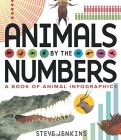 animals-by-the-numbers